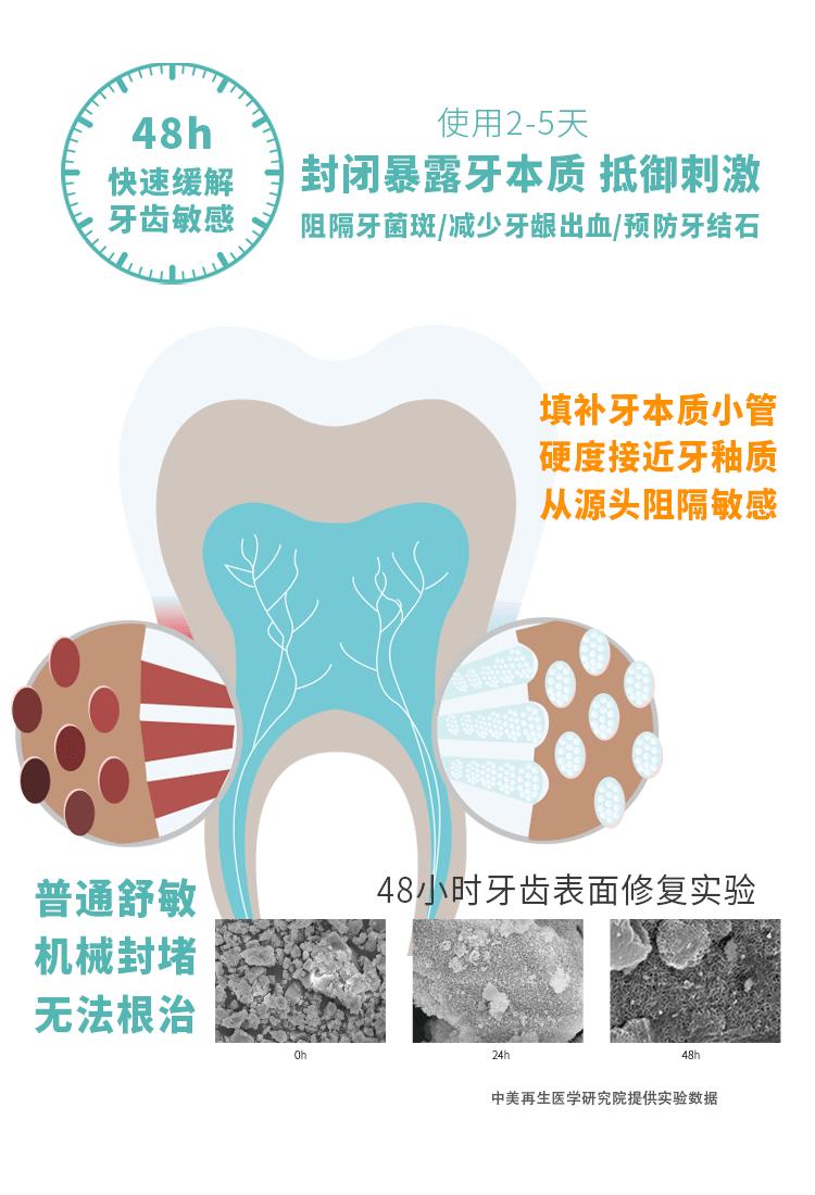 正常下牙龈萎缩图片