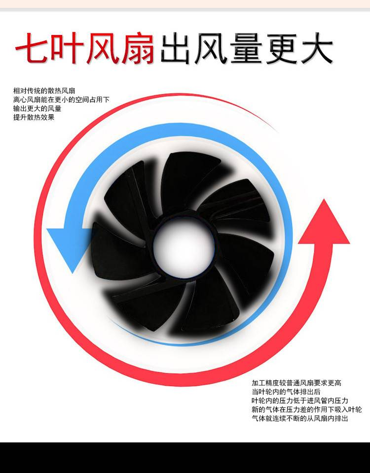 【欣丽美】取暖器暖风机家用迷你浴室小设计心理学包装图片